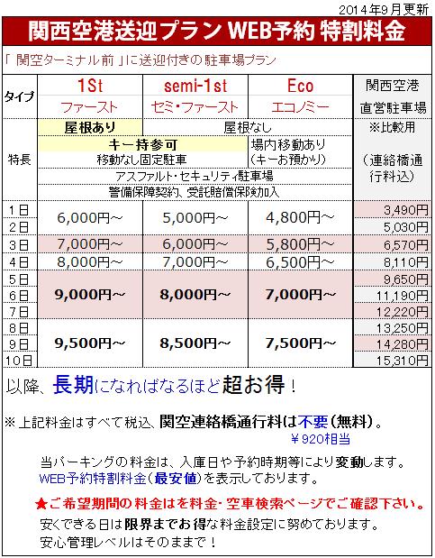 関空送迎プラン駐車場料金表